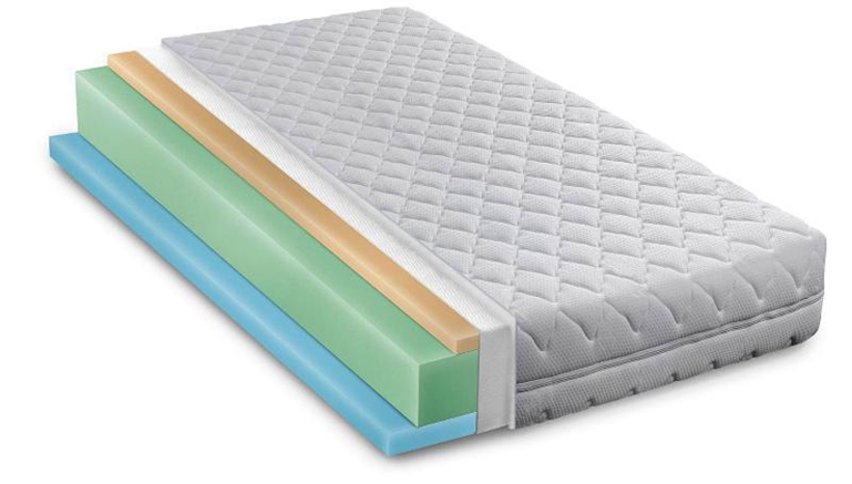 What's the Best Mattress? Part 1 – Questions to Ask And Analyze Before You Buy a Latex Mattress!